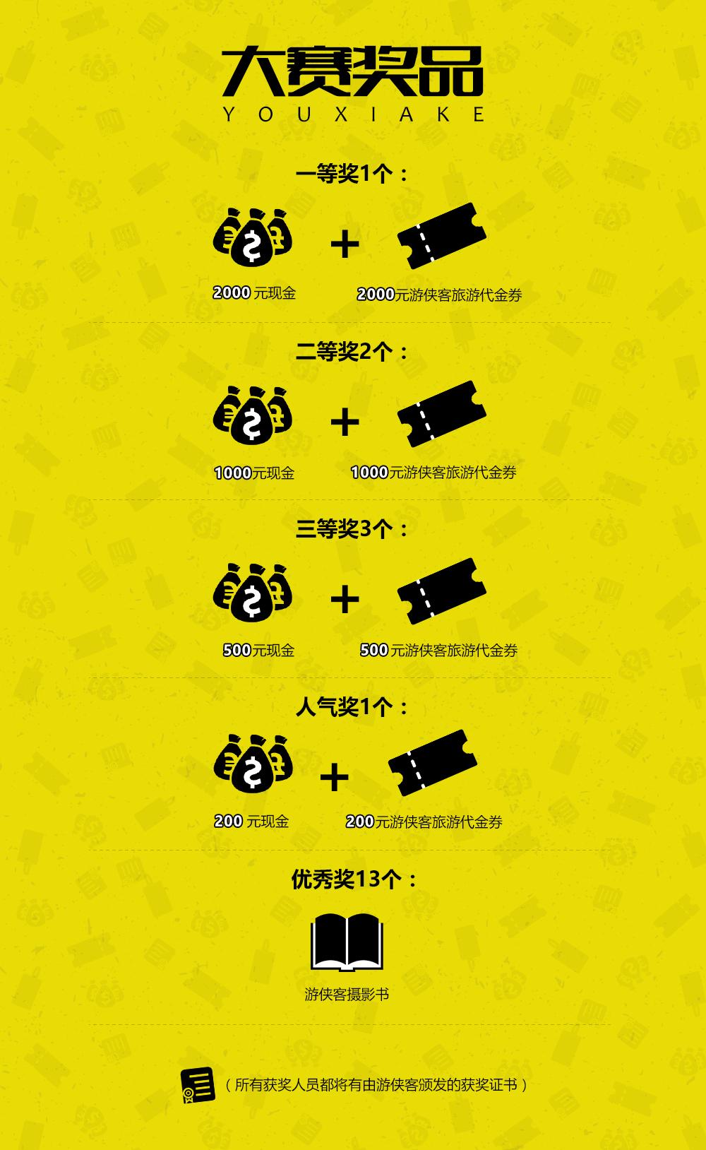 坝上摄影大赛奖品图.jpg